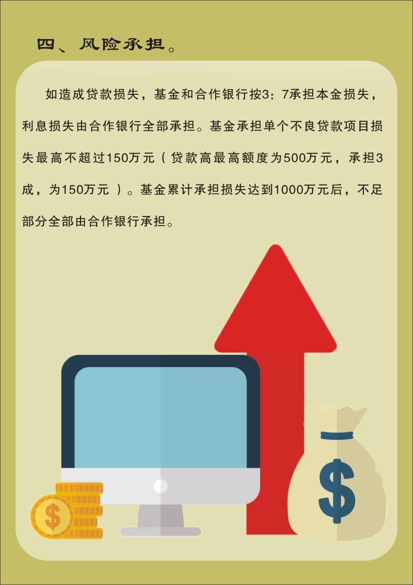 转曲-转A5-高州市普惠贷款风险补偿基金管理办法-4.jpg